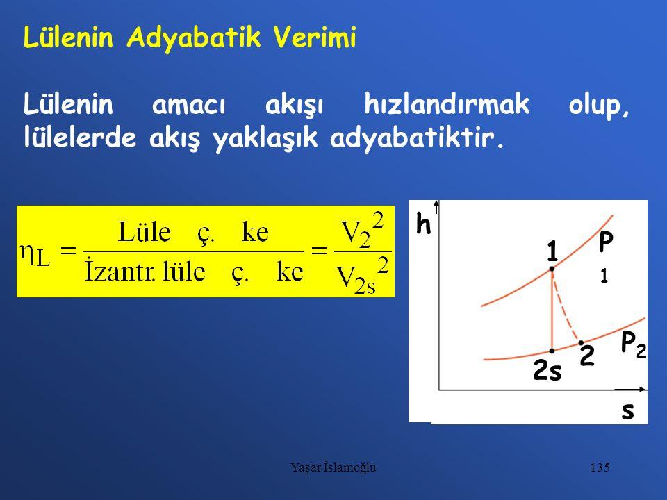 135 Lülenin Adyabatik Verimi Lülenin amacı akışı hızlandırmak olup, lülelerde akış yaklaşık adyabatiktir. P2P2 P1P1 h s 1 2s 2 Yaşar İslamoğlu