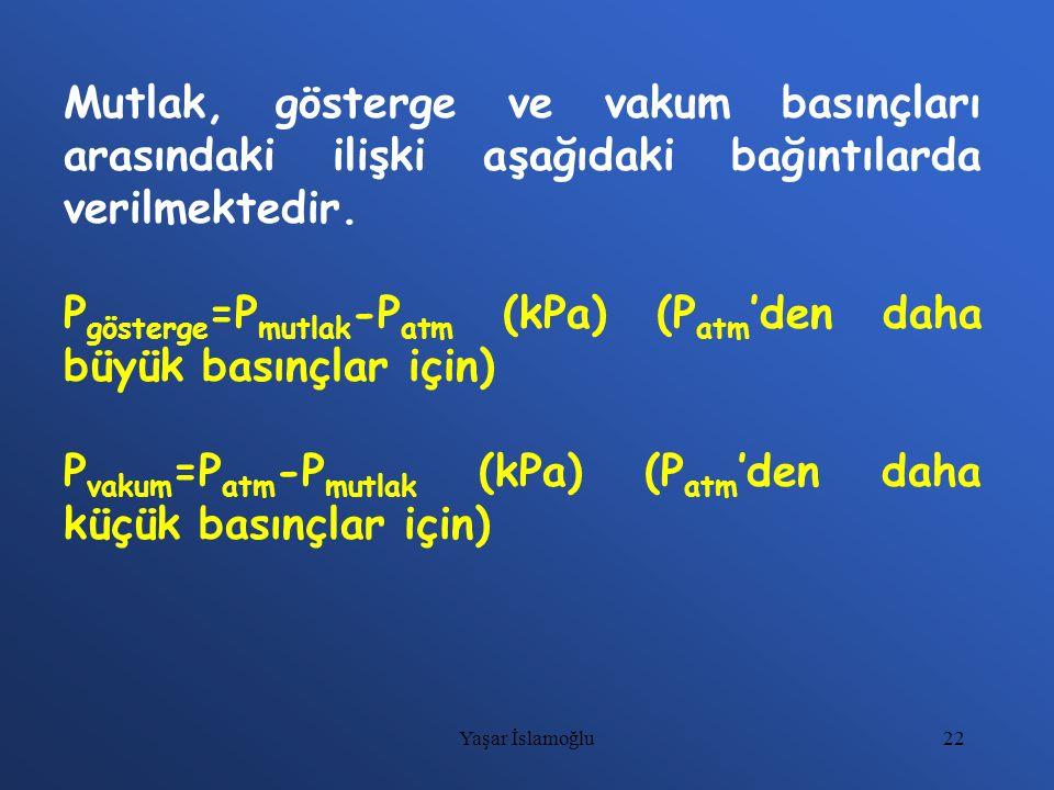 22 Mutlak, gösterge ve vakum basınçları arasındaki ilişki aşağıdaki bağıntılarda verilmektedir. P gösterge =P mutlak -P atm (kPa) (P atm 'den daha büy