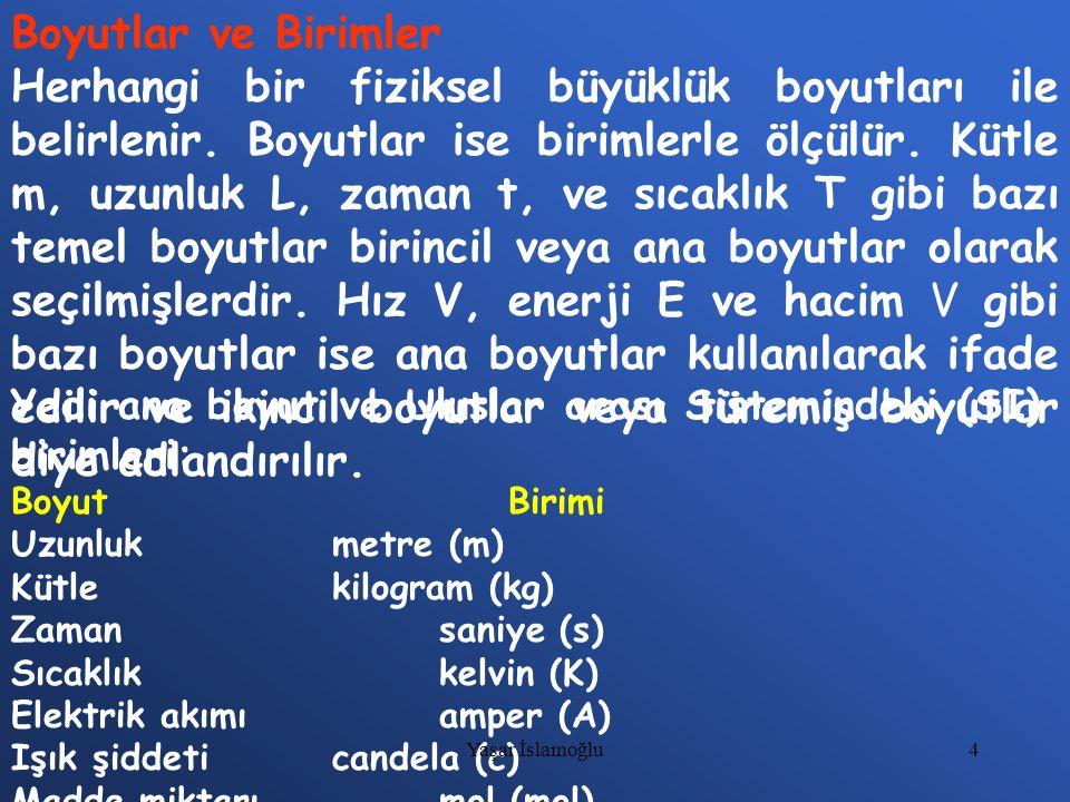 155 Pompa Kazan Yoğuştur. Ara ısıtıcı YB T ABT Yaşar İslamoğlu