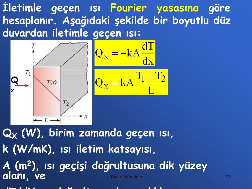 51 İletimle geçen ısı Fourier yasasına göre hesaplanır. Aşağıdaki şekilde bir boyutlu düz duvardan iletimle geçen ısı: Q X (W), birim zamanda geçen ıs