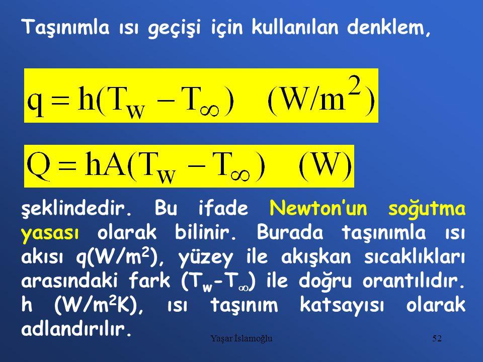 52 Taşınımla ısı geçişi için kullanılan denklem, şeklindedir. Bu ifade Newton'un soğutma yasası olarak bilinir. Burada taşınımla ısı akısı q(W/m 2 ),