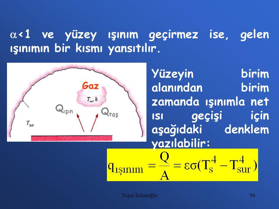 56  <1 ve yüzey ışınım geçirmez ise, gelen ışınımın bir kısmı yansıtılır. Gaz Q ışın Q taş Yüzeyin birim alanından birim zamanda ışınımla net ısı geç