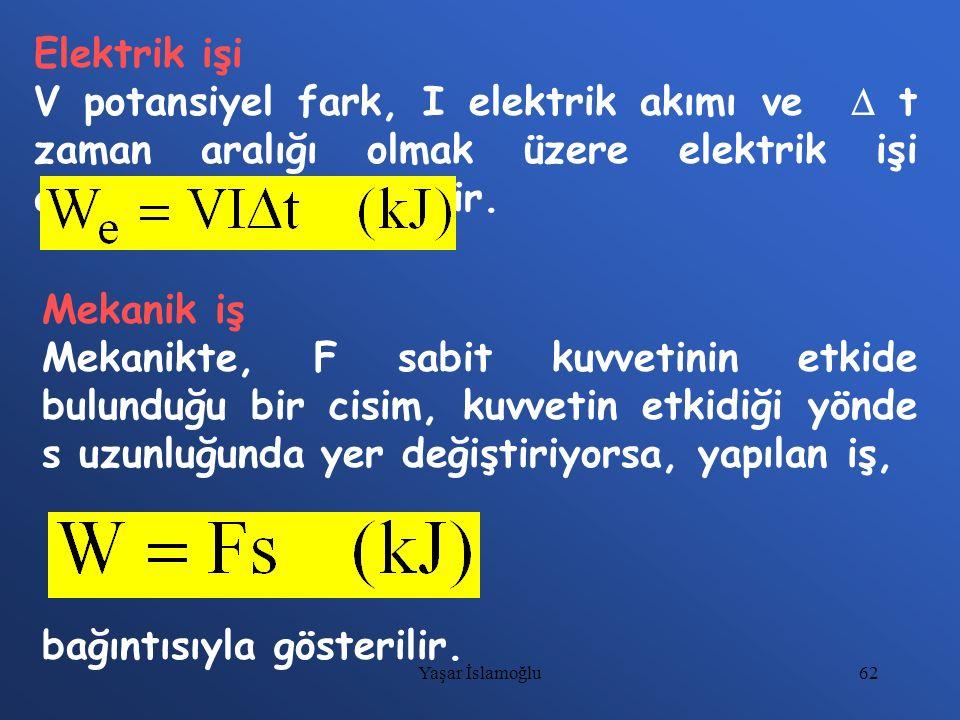 62 Elektrik işi V potansiyel fark, I elektrik akımı ve  t zaman aralığı olmak üzere elektrik işi aşağıdaki gibi gösterilir. Mekanik iş Mekanikte, F s