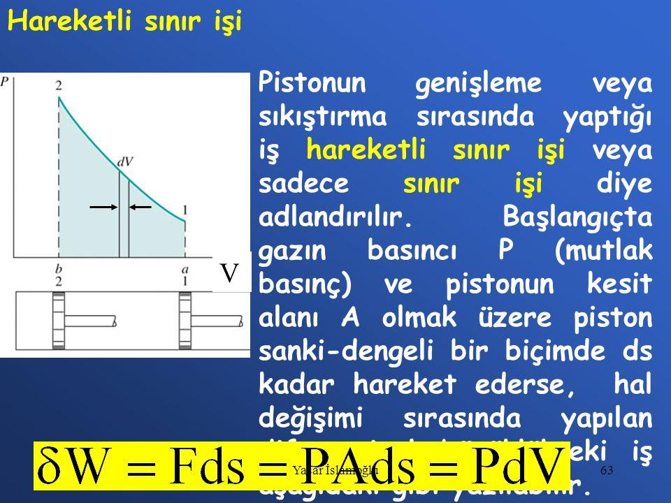 63 Hareketli sınır işi Pistonun genişleme veya sıkıştırma sırasında yaptığı iş hareketli sınır işi veya sadece sınır işi diye adlandırılır. Başlangıçt