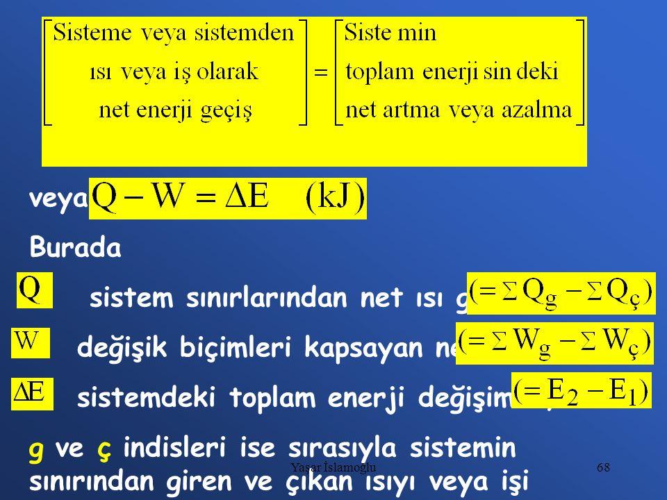 68 veya Burada sistem sınırlarından net ısı geçişini, değişik biçimleri kapsayan net işi, sistemdeki toplam enerji değişimini, g ve ç indisleri ise sı