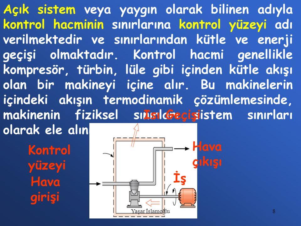 8 Açık sistem veya yaygın olarak bilinen adıyla kontrol hacminin sınırlarına kontrol yüzeyi adı verilmektedir ve sınırlarından kütle ve enerji geçişi