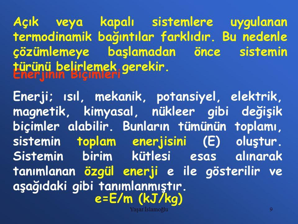 100 Kompresör Buharlaştırı cı Yoğuşturucu Kısılma vanası (h=sabit) Sistem sınırı Yaşar İslamoğlu