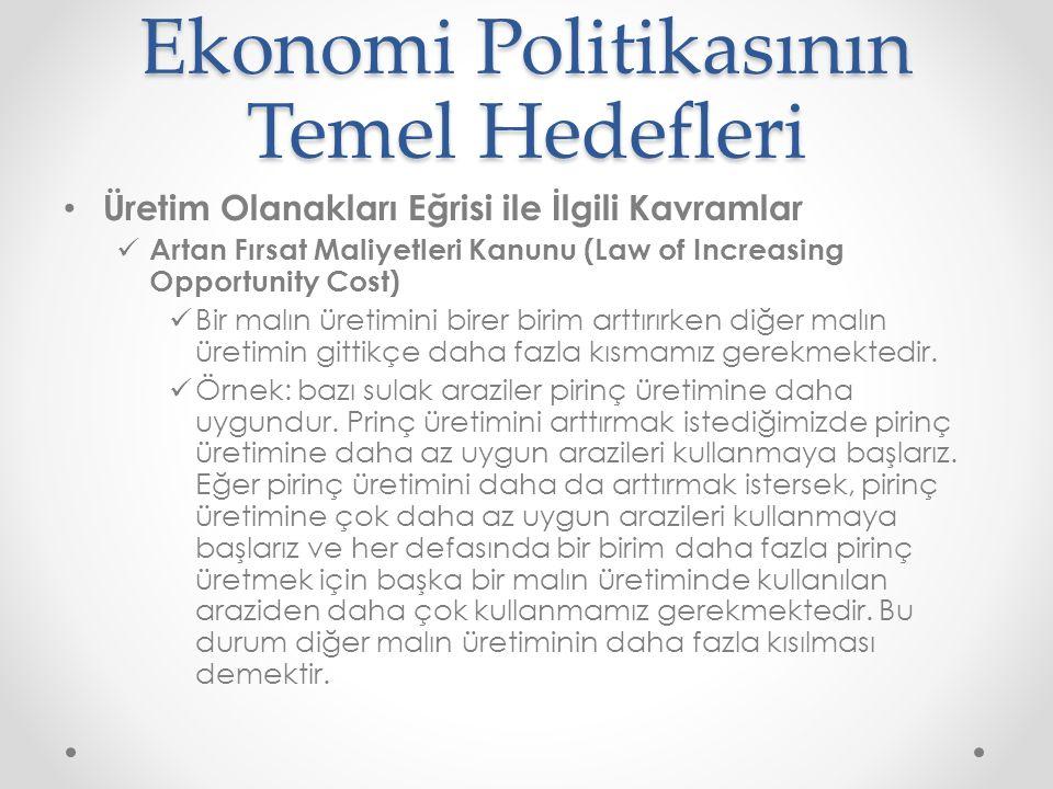 Ekonomi Politikasının Temel Hedefleri Üretim Olanakları Eğrisi ile İlgili Kavramlar Artan Fırsat Maliyetleri Kanunu (Law of Increasing Opportunity Cos