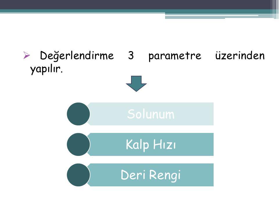  Değerlendirme 3 parametre üzerinden yapılır. Solunum Kalp Hızı Deri Rengi