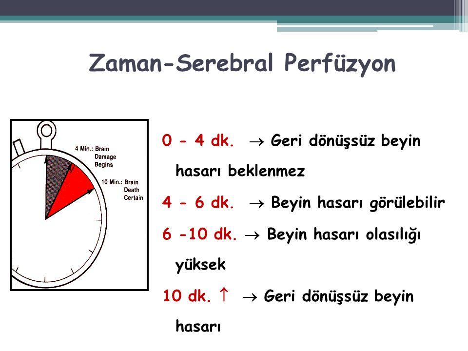 Zaman-Serebral Perfüzyon 0 - 4 dk. Geri dönüşsüz beyin hasarı beklenmez 4 - 6 dk.