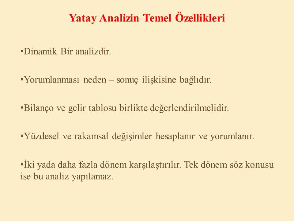 Yatay Analizde Yöntem 1.
