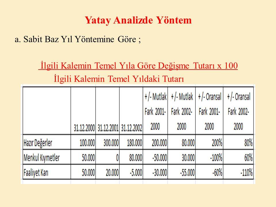Yatay Analizde Yöntem b.