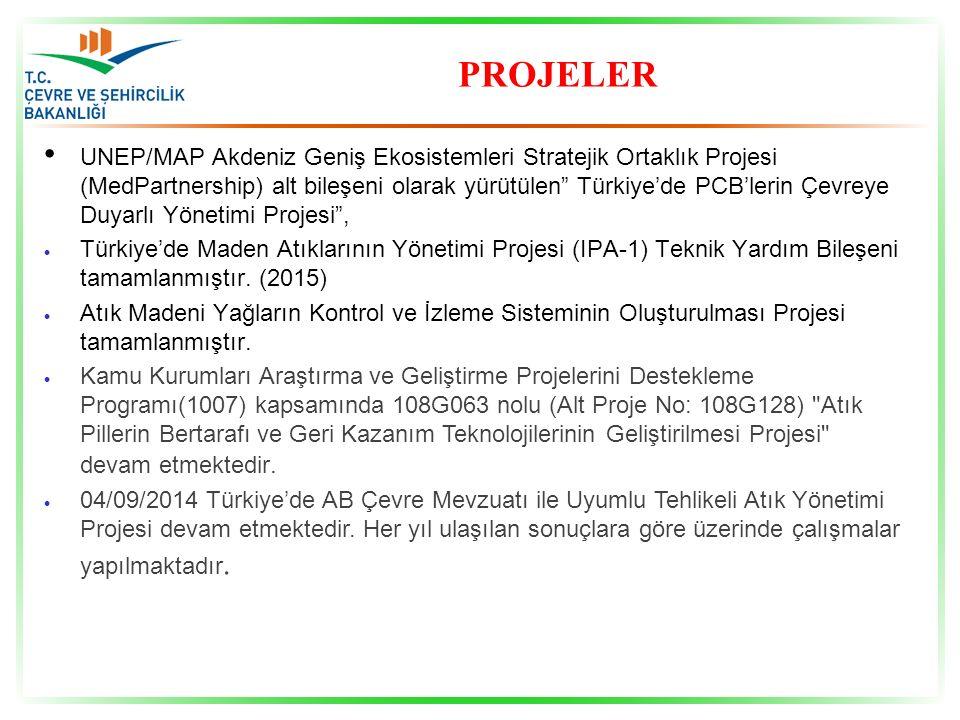 """PROJELER UNEP/MAP Akdeniz Geniş Ekosistemleri Stratejik Ortaklık Projesi (MedPartnership) alt bileşeni olarak yürütülen"""" Türkiye'de PCB'lerin Çevreye"""