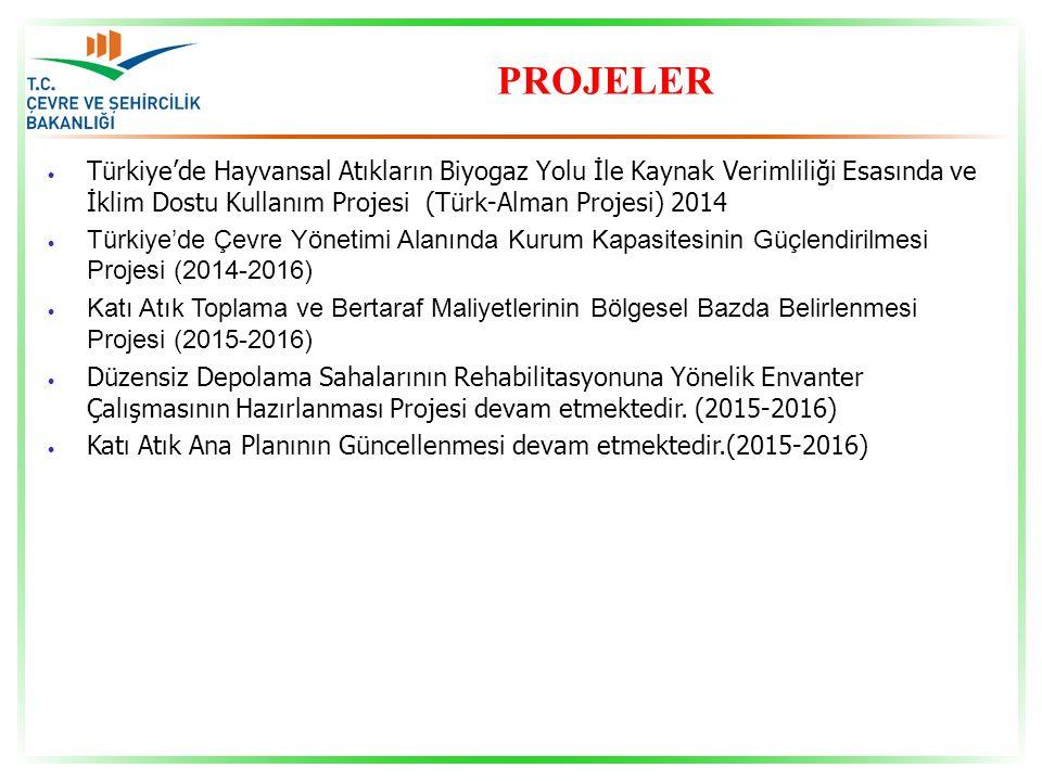 PROJELER  Türkiye'de Hayvansal Atıkların Biyogaz Yolu İle Kaynak Verimliliği Esasında ve İklim Dostu Kullanım Projesi (Türk-Alman Projesi) 2014  Tür