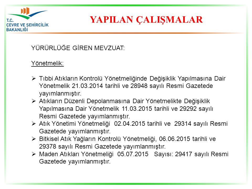 YAPILAN ÇALIŞMALAR YÜRÜRLÜĞE GİREN MEVZUAT: Yönetmelik:  Tıbbi Atıkların Kontrolü Yönetmeliğinde Değişiklik Yapılmasına Dair Yönetmelik 21.03.2014 ta