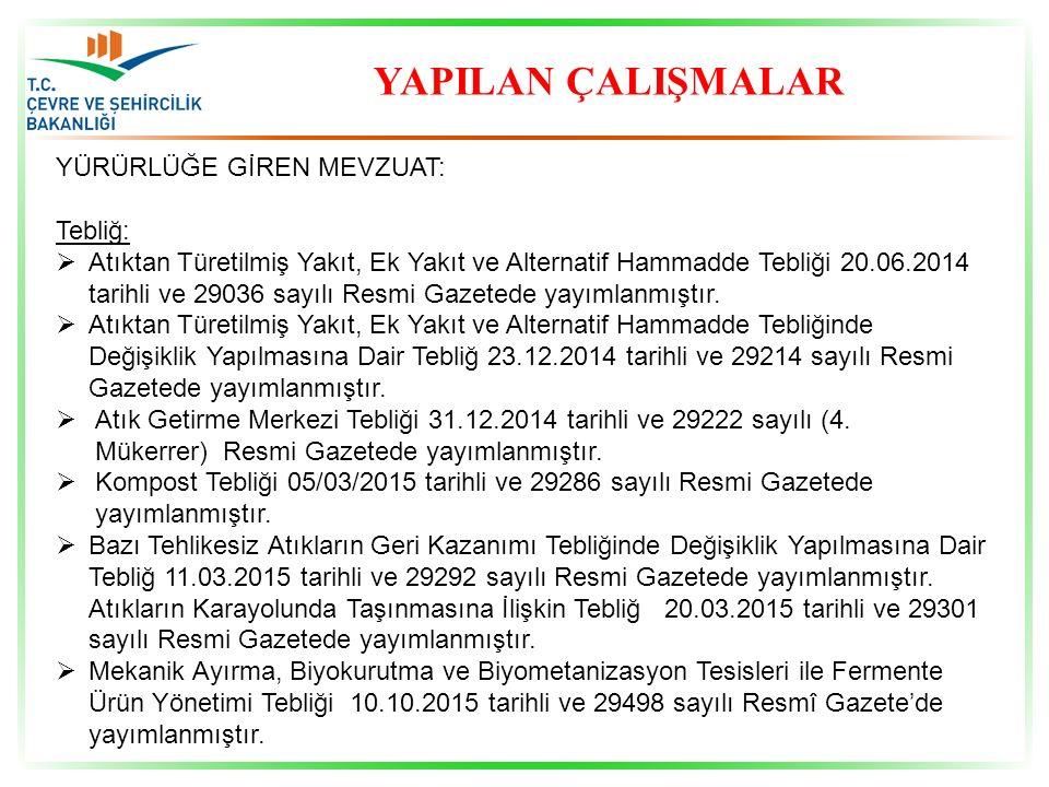 YAPILAN ÇALIŞMALAR YÜRÜRLÜĞE GİREN MEVZUAT: Tebliğ:  Atıktan Türetilmiş Yakıt, Ek Yakıt ve Alternatif Hammadde Tebliği 20.06.2014 tarihli ve 29036 sa