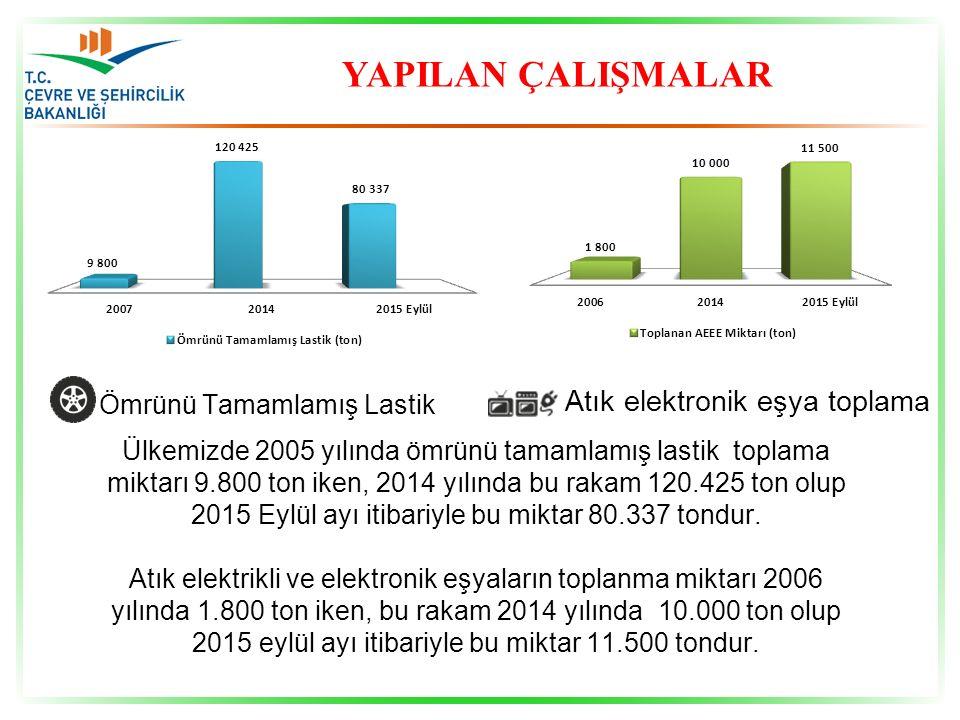 YAPILAN ÇALIŞMALAR Ülkemizde 2005 yılında ömrünü tamamlamış lastik toplama miktarı 9.800 ton iken, 2014 yılında bu rakam 120.425 ton olup 2015 Eylül a