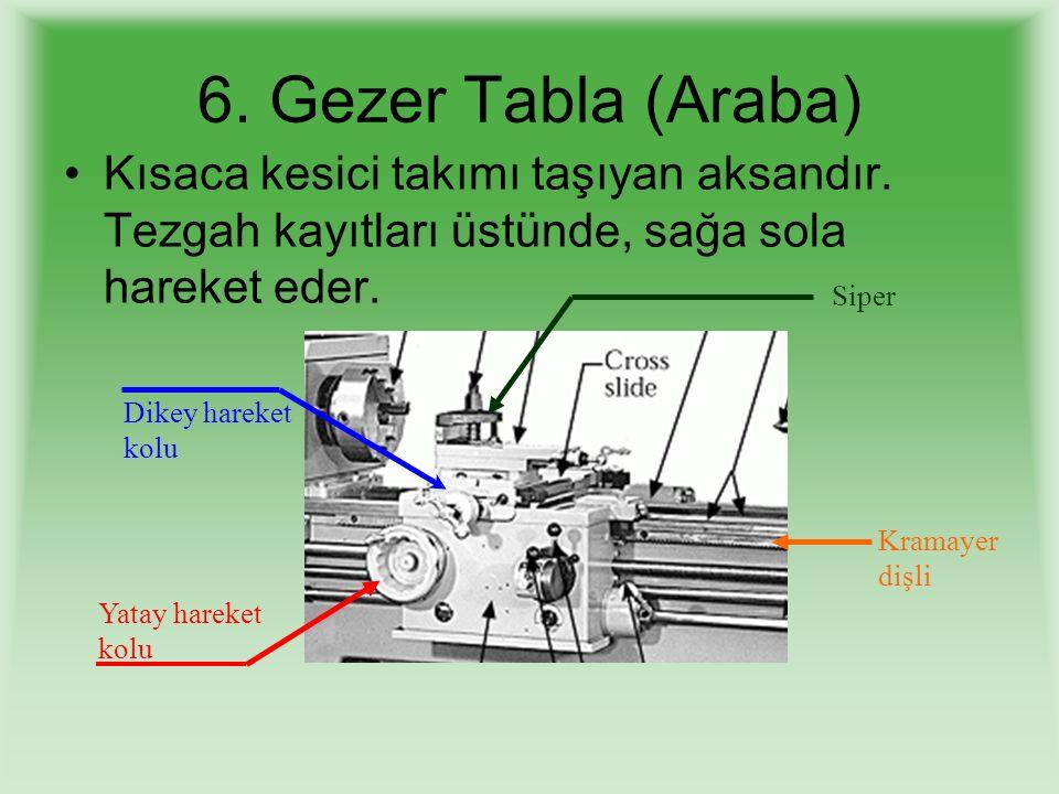 Dikey hareket kolu Yatay hareket kolu Siper Kramayer dişli 6. Gezer Tabla (Araba) Kısaca kesici takımı taşıyan aksandır. Tezgah kayıtları üstünde, sağ