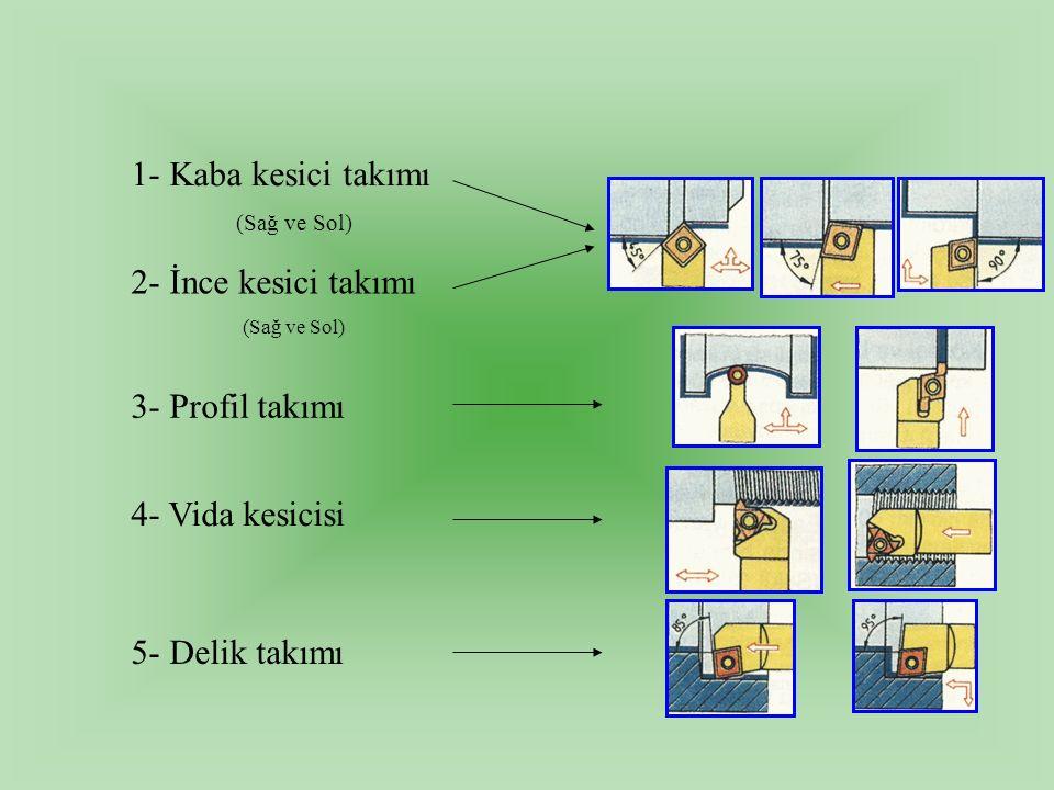 1- Kaba kesici takımı (Sağ ve Sol) 2- İnce kesici takımı (Sağ ve Sol) 3- Profil takımı 4- Vida kesicisi 5- Delik takımı