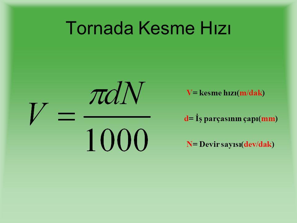Tornada Kesme Hızı V= kesme hızı(m/dak) d= İş parçasının çapı(mm) N= Devir sayısı(dev/dak)