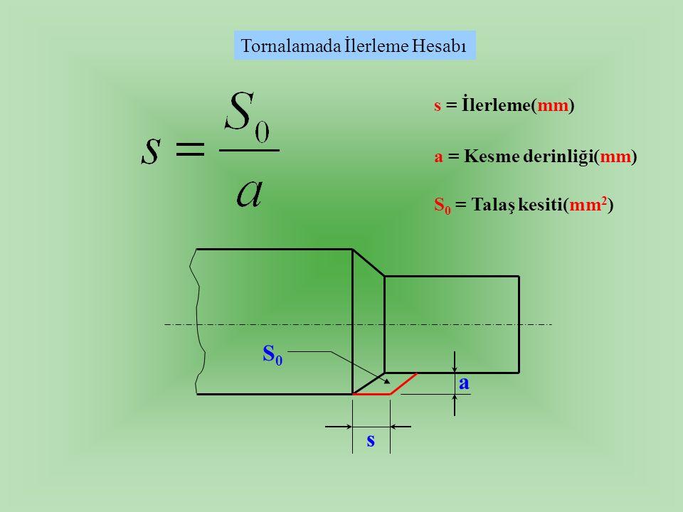 Tornalamada İlerleme Hesabı s = İlerleme(mm) a = Kesme derinliği(mm) S 0 = Talaş kesiti(mm 2 ) a s S0S0
