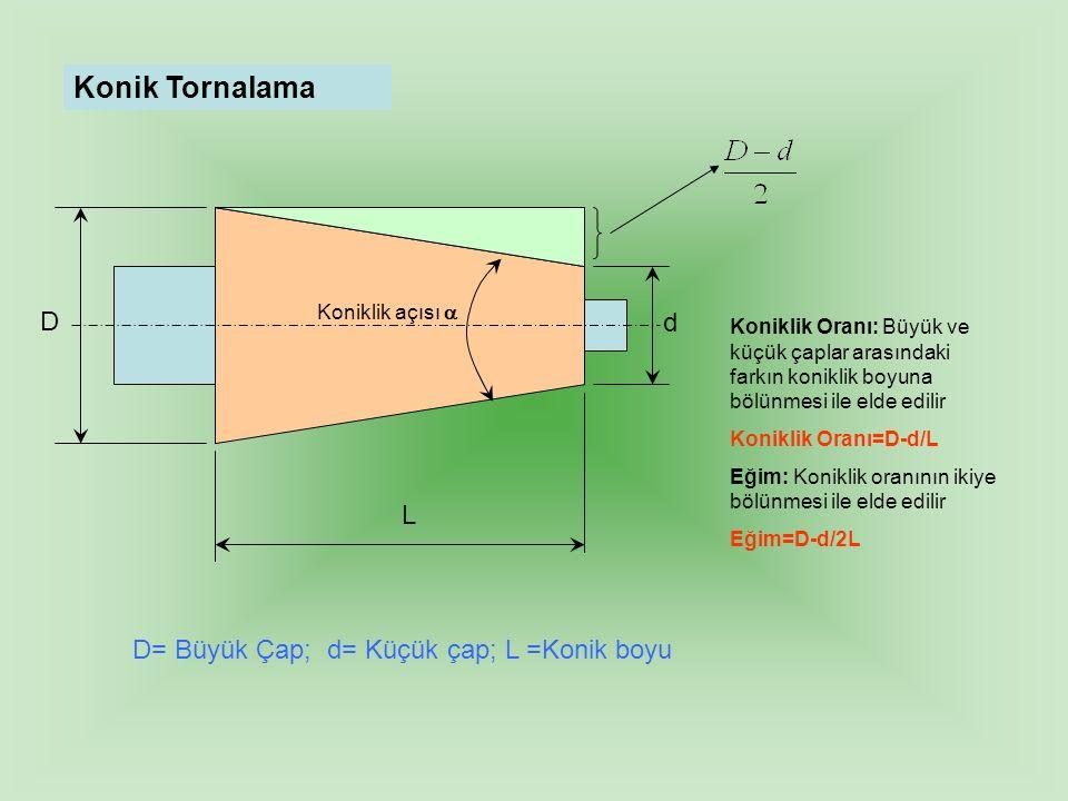 Konik Tornalama D d L Koniklik açısı  Koniklik Oranı: Büyük ve küçük çaplar arasındaki farkın koniklik boyuna bölünmesi ile elde edilir Koniklik Oran