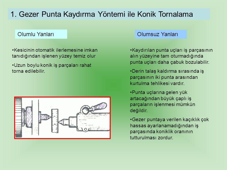 1.Gezer Punta Kaydırma Yöntemi ile Konik Tornalama Olumlu Yanları Olumsuz Yanları Kesicinin otomatik ilerlemesine imkan tanıdığından işlenen yüzey tem