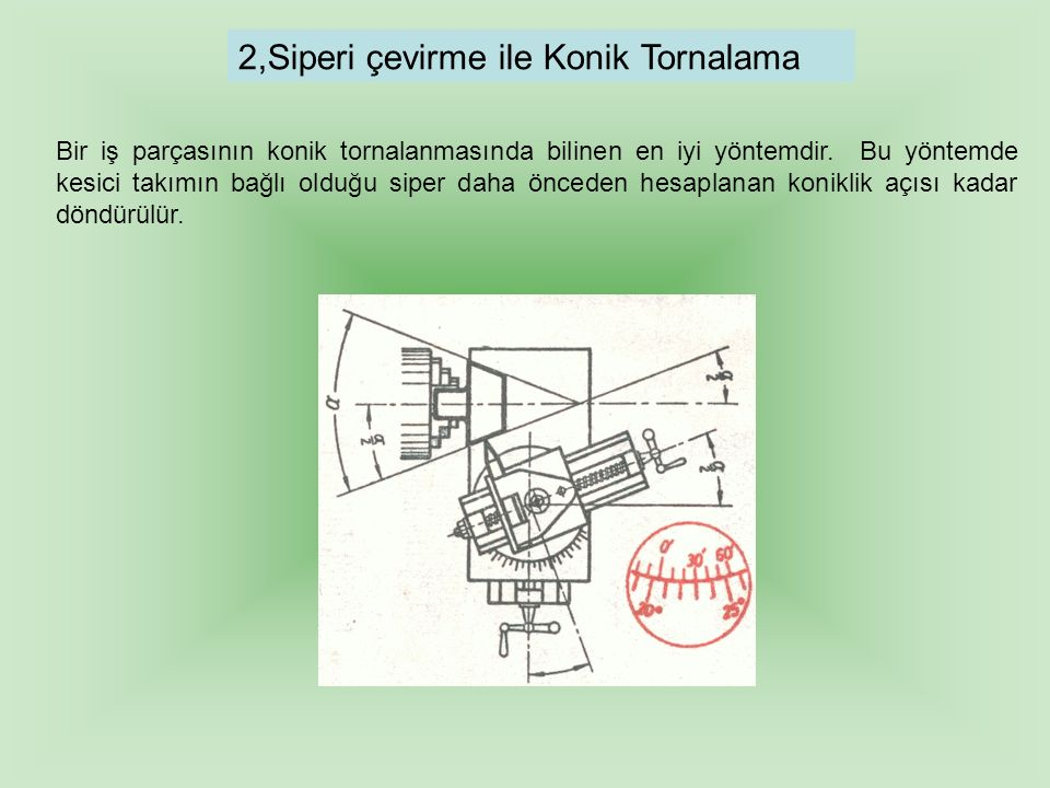 2,Siperi çevirme ile Konik Tornalama Bir iş parçasının konik tornalanmasında bilinen en iyi yöntemdir. Bu yöntemde kesici takımın bağlı olduğu siper d