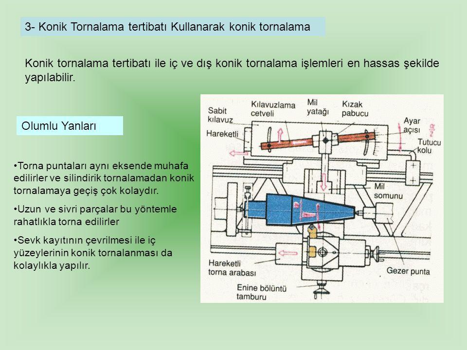 3- Konik Tornalama tertibatı Kullanarak konik tornalama Konik tornalama tertibatı ile iç ve dış konik tornalama işlemleri en hassas şekilde yapılabili
