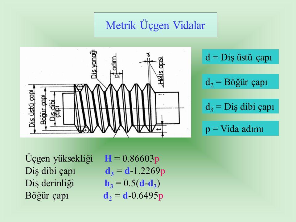 Metrik Üçgen Vidalar d = Diş üstü çapı d 2 = Böğür çapı d 3 = Diş dibi çapı p = Vida adımı Üçgen yüksekliği H = 0.86603p Diş dibi çapı d 3 = d-1.2269p