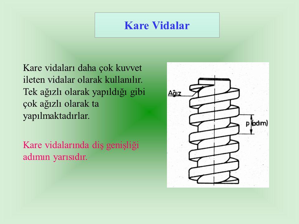 Kare Vidalar Kare vidaları daha çok kuvvet ileten vidalar olarak kullanılır. Tek ağızlı olarak yapıldığı gibi çok ağızlı olarak ta yapılmaktadırlar. K