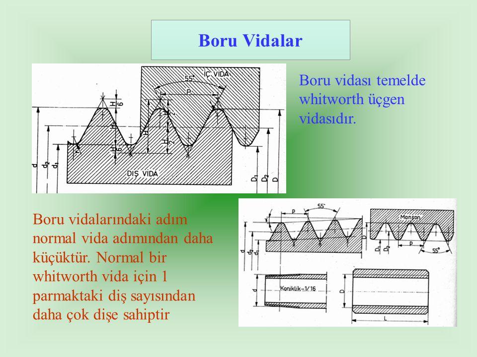Boru Vidalar Boru vidası temelde whitworth üçgen vidasıdır. Boru vidalarındaki adım normal vida adımından daha küçüktür. Normal bir whitworth vida içi