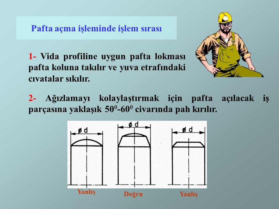 Pafta açma işleminde işlem sırası 1- Vida profiline uygun pafta lokması pafta koluna takılır ve yuva etrafındaki cıvatalar sıkılır. 2- Ağızlamayı kola
