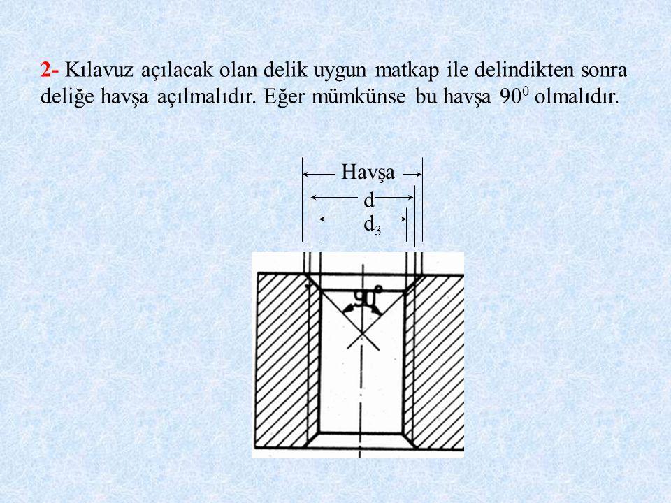 2- Kılavuz açılacak olan delik uygun matkap ile delindikten sonra deliğe havşa açılmalıdır. Eğer mümkünse bu havşa 90 0 olmalıdır. d d 3 Havşa