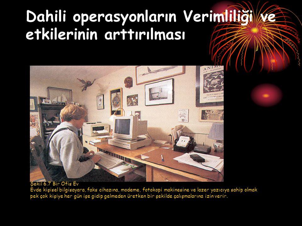 Dahili operasyonların Verimliliği ve etkilerinin arttırılması Şekil 6.7 Bir Ofis Ev Evde kişisel bilgisayara, faks cihazına, modeme, fotokopi makinesi