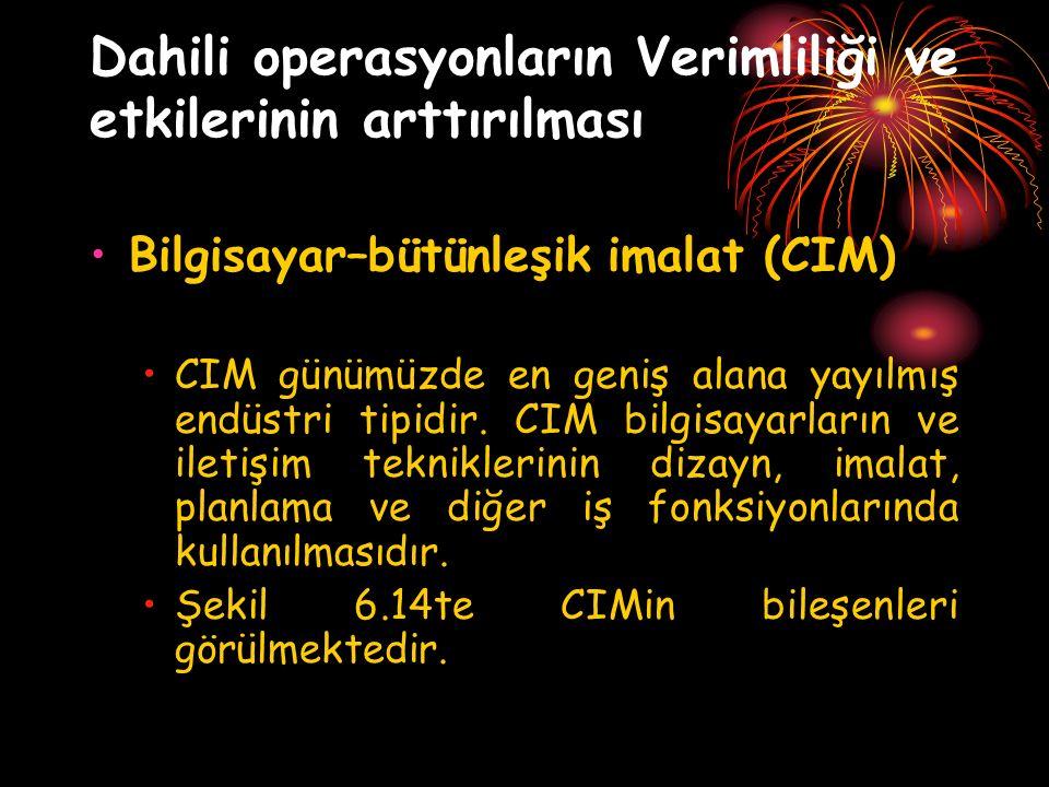 Bilgisayar–bütünleşik imalat (CIM) CIM günümüzde en geniş alana yayılmış endüstri tipidir. CIM bilgisayarların ve iletişim tekniklerinin dizayn, imala