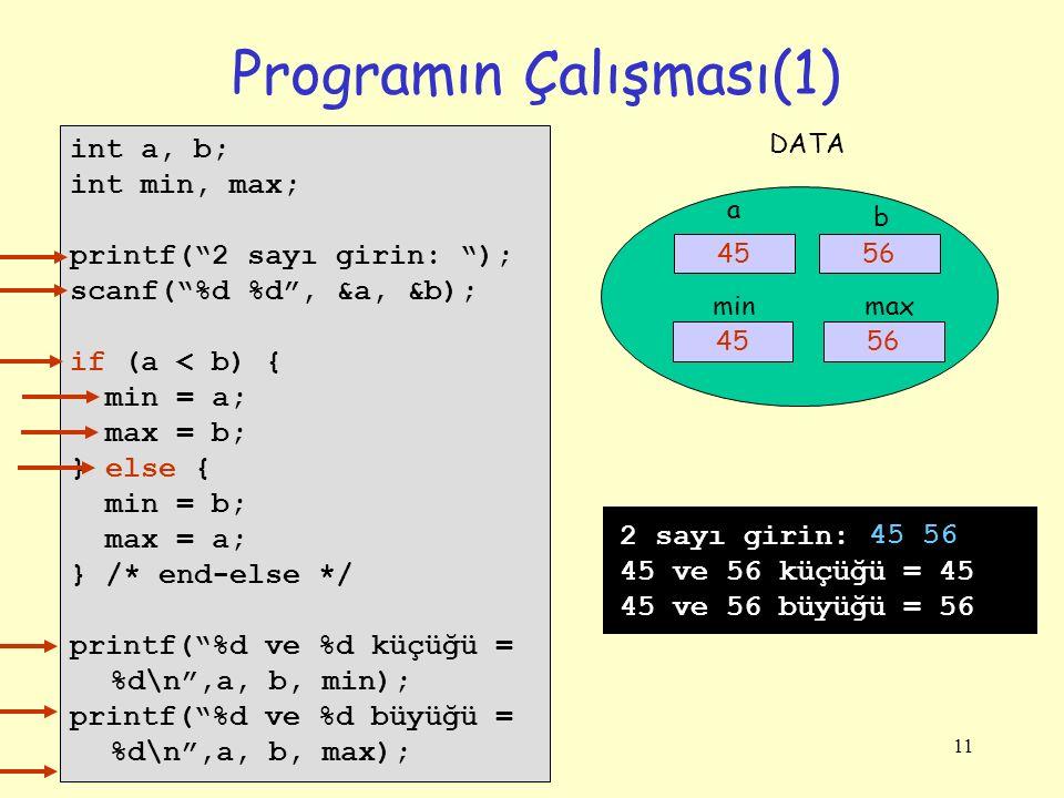 """11 Programın Çalışması(1) int a, b; int min, max; printf(""""2 sayı girin: """"); scanf(""""%d %d"""", &a, &b); if (a < b) { min = a; max = b; } else { min = b; m"""