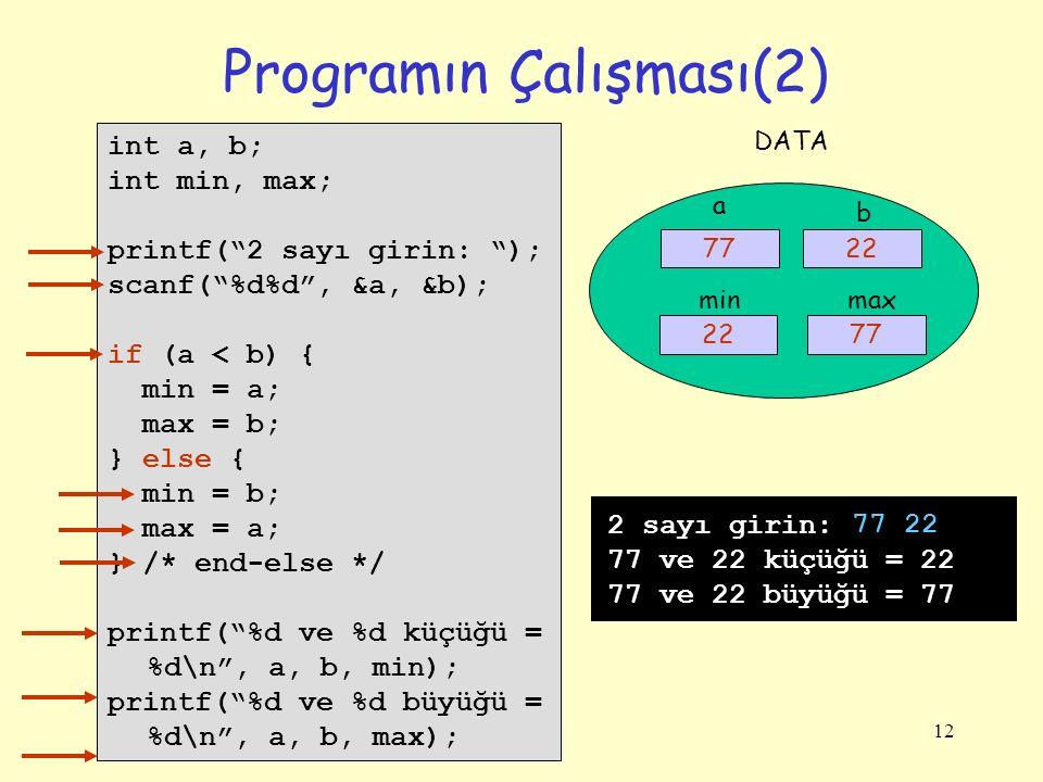 """12 Programın Çalışması(2) int a, b; int min, max; printf(""""2 sayı girin: """"); scanf(""""%d%d"""", &a, &b); if (a < b) { min = a; max = b; } else { min = b; ma"""