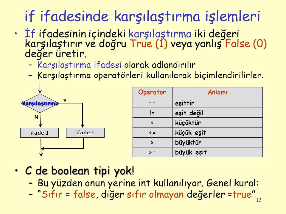 13 if ifadesinde karşılaştırma işlemleri İf ifadesinin içindeki karşılaştırma iki değeri karşılaştırır ve doğru True (1) veya yanlış False (0) değer ü
