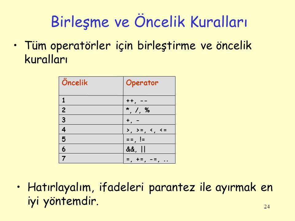 24 Birleşme ve Öncelik Kuralları >, >=, <, <=4 +, -3 *, /, %2 ++, --1 OperatorÖncelik 5 6 7 ==, != &&, || =, +=, -=,.. Tüm operatörler için birleştirm