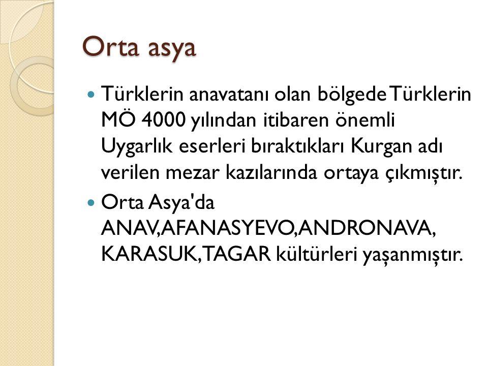 Orta asya Türklerin anavatanı olan bölgede Türklerin MÖ 4000 yılından itibaren önemli Uygarlık eserleri bıraktıkları Kurgan adı verilen mezar kazıları
