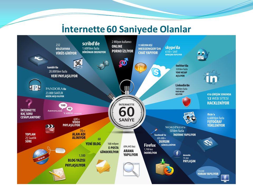 İnternet ve Bilgi Doğruluğu İnternette ulaşılan her bilgi doğru değildir.