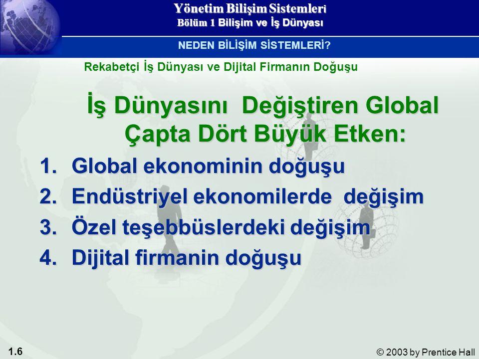 1.6 © 2003 by Prentice Hall Rekabetçi İş Dünyası ve Dijital Firmanın Doğuşu NEDEN BİLİŞİM SİSTEMLERİ.