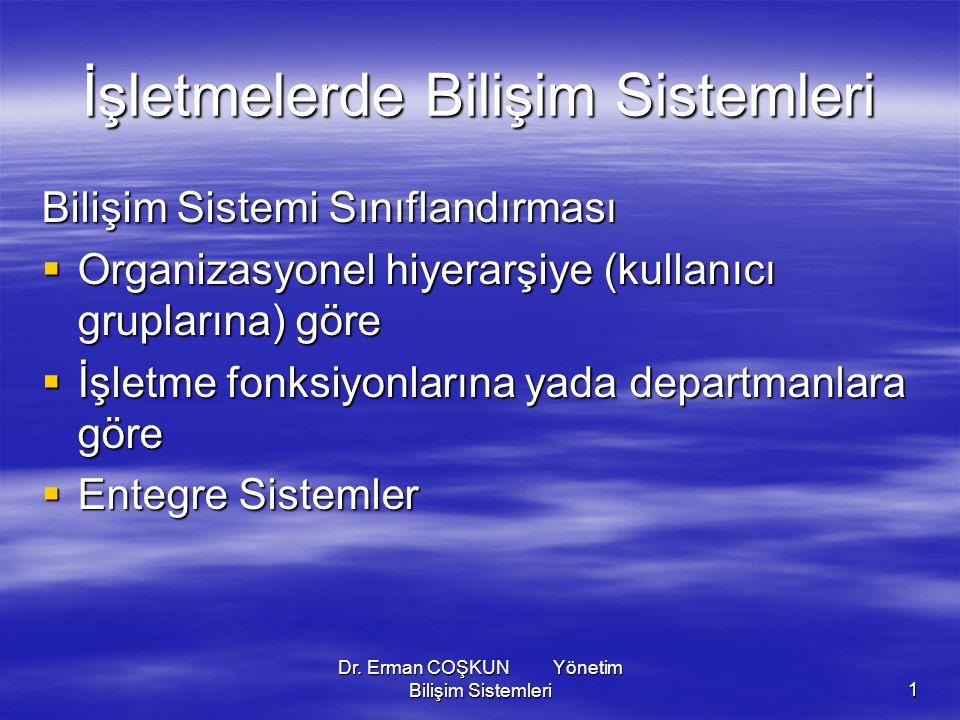 Dr. Erman COŞKUN Yönetim Bilişim Sistemleri1 İşletmelerde Bilişim Sistemleri Bilişim Sistemi Sınıflandırması  Organizasyonel hiyerarşiye (kullanıcı g