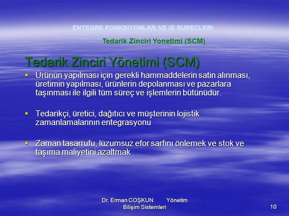 Dr. Erman COŞKUN Yönetim Bilişim Sistemleri10 ENTEGRE FONKSIYONLAR VE IS SURECLERI Tedarik Zinciri Yönetimi (SCM)  Ürünün yapılması için gerekli hamm
