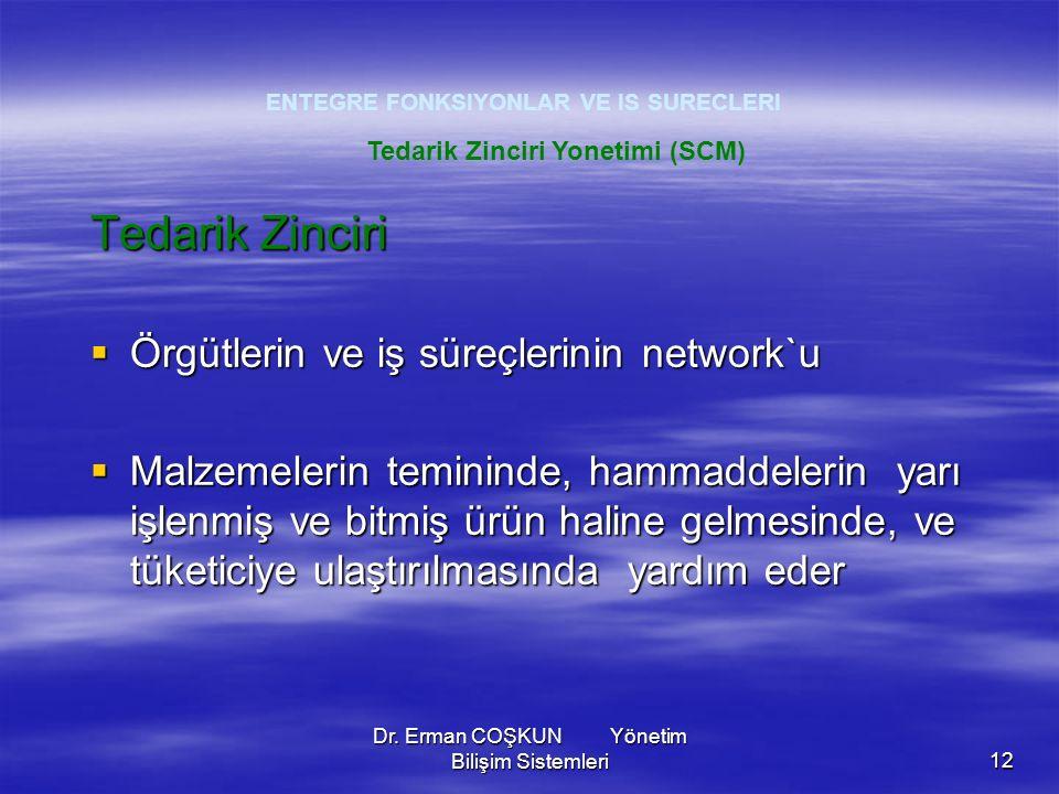 Dr. Erman COŞKUN Yönetim Bilişim Sistemleri12 ENTEGRE FONKSIYONLAR VE IS SURECLERI Tedarik Zinciri  Örgütlerin ve iş süreçlerinin network`u  Malzeme