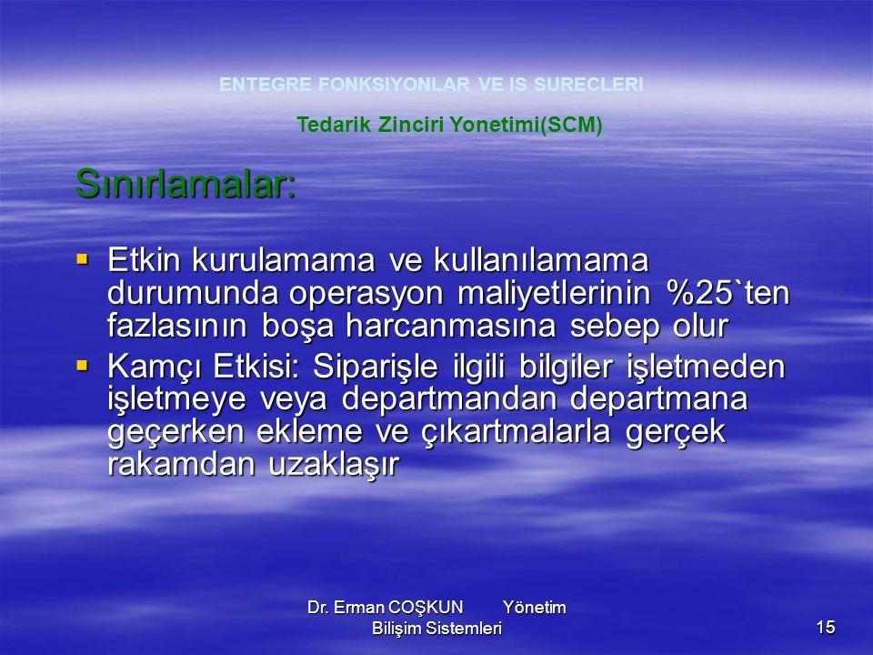 Dr. Erman COŞKUN Yönetim Bilişim Sistemleri15 ENTEGRE FONKSIYONLAR VE IS SURECLERI Sınırlamalar:  Etkin kurulamama ve kullanılamama durumunda operasy