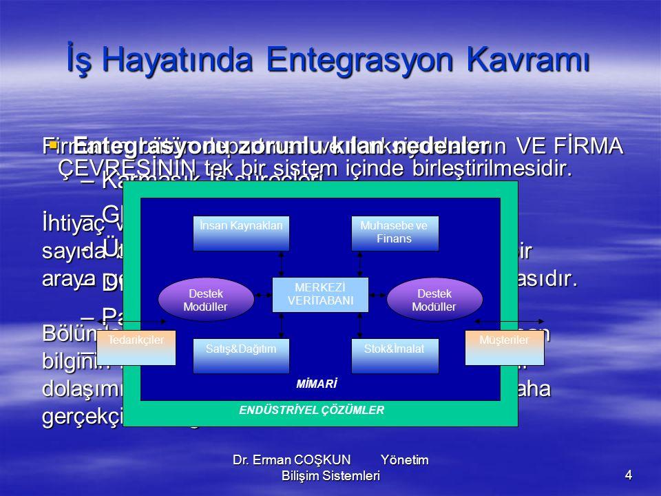Dr. Erman COŞKUN Yönetim Bilişim Sistemleri4 İş Hayatında Entegrasyon Kavramı Firmanın bütün departman ve fonksiyonlarının VE FİRMA ÇEVRESİNİN tek bir