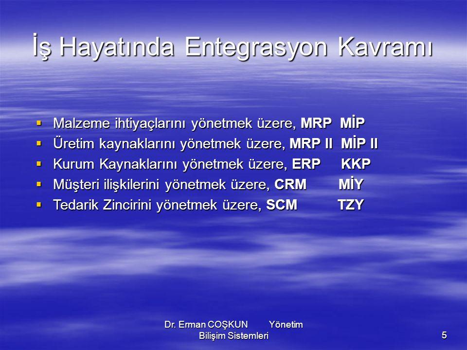 Dr. Erman COŞKUN Yönetim Bilişim Sistemleri5 İş Hayatında Entegrasyon Kavramı MMMMalzeme ihtiyaçlarını yönetmek üzere, MRP MİP ÜÜÜÜretim kayna