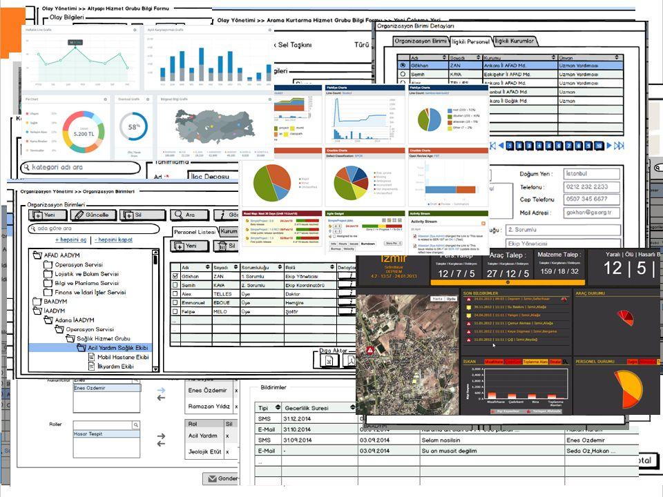 AYDES – AFET YÖNETİM VE KARAR DESTEK SİSTEMİ MEKANSAL BİLGİ SİSTEMİ PROJESİ Coğrafi veri temin hizmeti, verilerin analizi ve entegrasyonu Afet yönetimi amaçlı mekânsal veritabanın oluşturulması Coğrafi veri girişlerinin yapılabilmesi, görüntülenmesi, sorgulanması ve raporlanması AFAD Daire Başkanlıkları'nın ve İAADM'lerin analizi, Masaüstü CBS yazılımlarının teslimi ve eğitimleri MBS tasarımlarının gerçekleştirilmesi MBS 2B web tabanlı uygulama MBS mobil uygulama MBS 3B web tabanlı uygulama MBS nin diğer sistemlerle entegrasyonu NVİ,UAVT, KPS, TAKBİS, Karayolları vb.